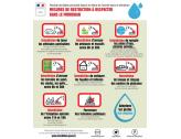 Etat d'alerte sécheresse